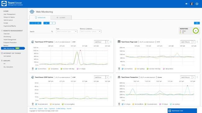 TeamViewer、新たにウェブモニタリング機能をリモート管理に追加 ウェブ監視モジュールでウェブサイトやネットショップのパフォーマンスがモニター可能に:時事ドットコム