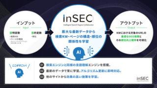 検索順位を即改善!AIによる自動SEO対策サービスInSECの提供をスタート!:時事ドットコム
